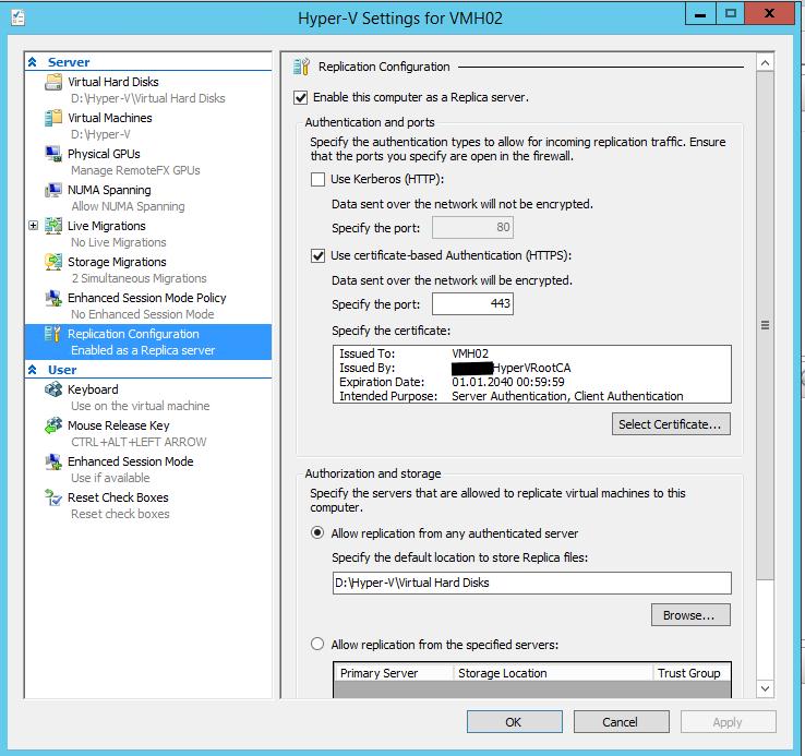 Hyper V 2012 with SSL sample configuration